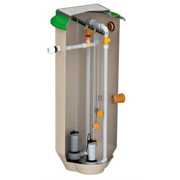 1600 litre twin pumps