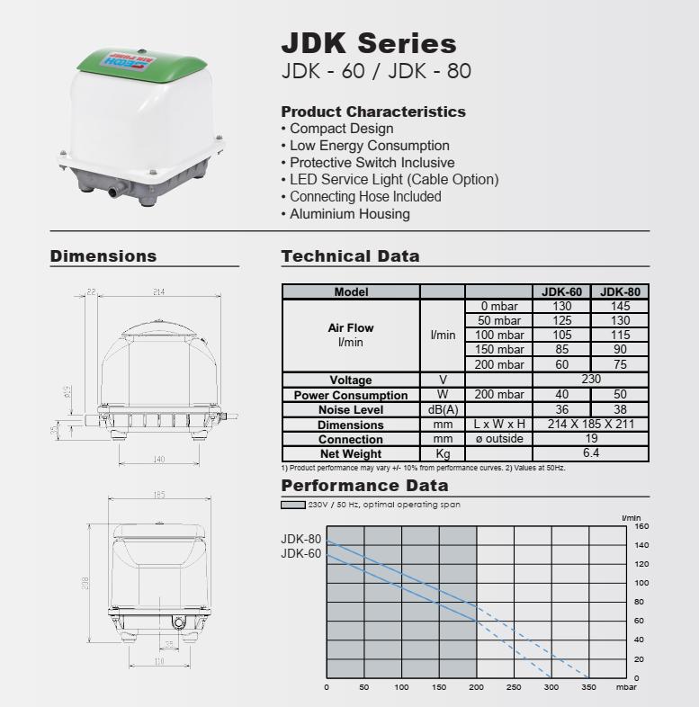 secoh JDK 80